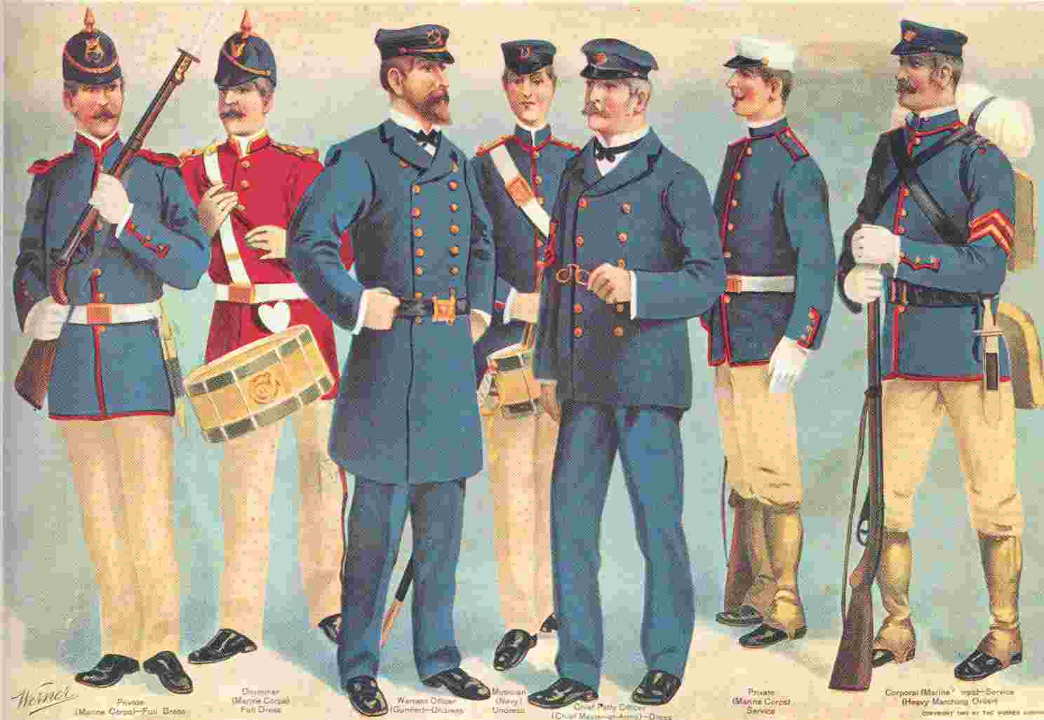 How were the US Marines important to America up til 1870?